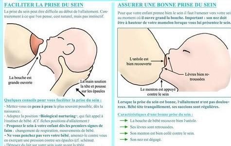Comment éviter les crevasses d'allaitement